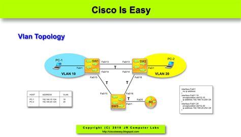 cisco  system security basics lesson  vtp  vlan