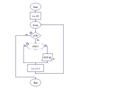 flowchart for fibonacci series using for loop 301 moved permanently
