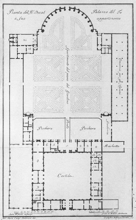 Pallazzo del Te Plans | Maps | Pinterest | Architectural