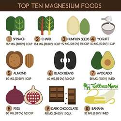 10 signs of magnesium deficiency wellness