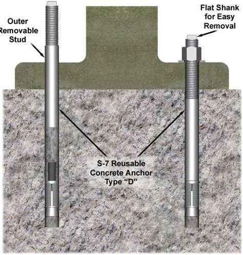 anchoring foamboard to concrete wall williams form engineering corp s 7 reusable concrete