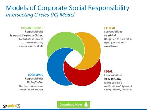 Corporate Social Responsibility Csr Powerpoint Templates Csr Ppt Templates Free