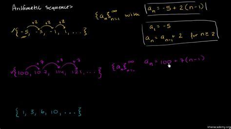 recursive pattern rule arithmetic sequence