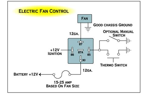 basic fan relay wiring diagram 30 wiring diagram images