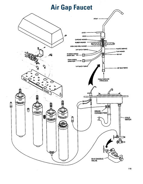 define water purification diagram casablanca fan wiring