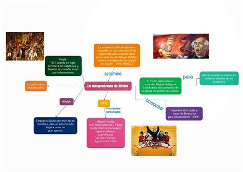 independencia de mexico mapa conceptual actividades de primaria mapa mental de la independencia