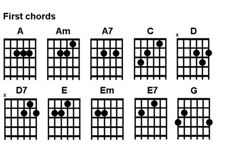 guitar chord diagrams for beginners beginners chords printer friendly