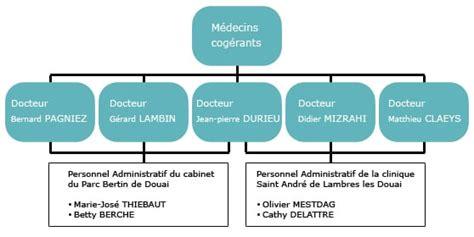 Cabinet Radiologie Douai by Radiologie Douai Organigramme Irm Douai