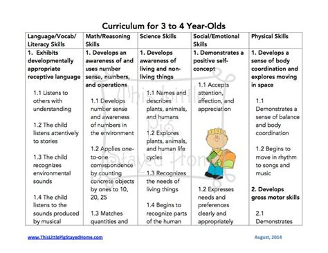 printable lesson plans for 2 year olds curriculum standards for homeschool 3 4 year olds free