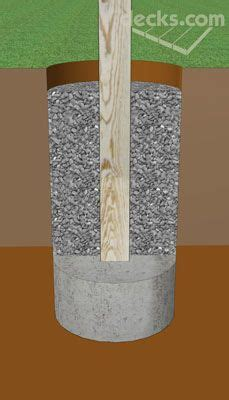 post with cement footing carpentry learn how to install a concrete deck footing with a buried