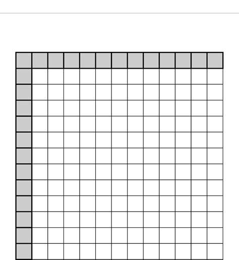 blank multiplication table 0 9 multiplication table grid