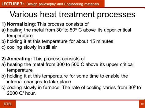 various heat treatment processes teaching innovation entrepreneurial global ppt