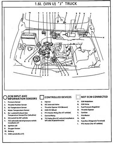 geo tracker vacuum hose diagram geo tracker vacuum diagram geo free engine image for