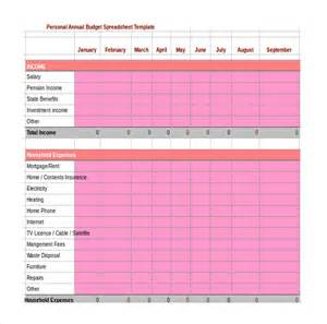 Annual Budget Template 8 Yearly Budget Plan Templates Free Sample Example