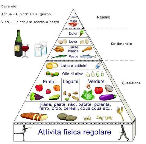 educazione alimentare educazione alimentare