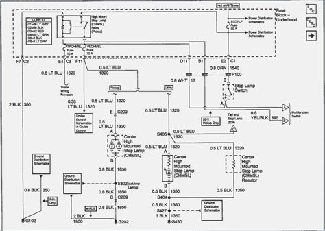 2002 gmc sonoma wiring diagram vivresaville 2002 gmc sonoma wiring diagram vivresaville