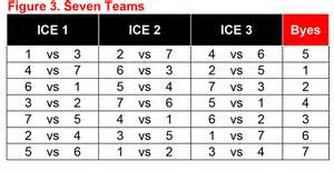 5 team robin template robin schedule curling canada