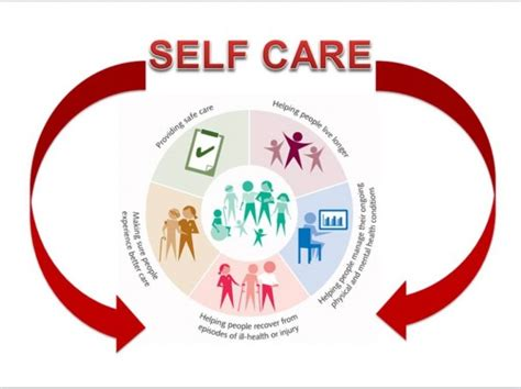 attentive leadership lead with a healthy self image books craven arms practice helping patients to help