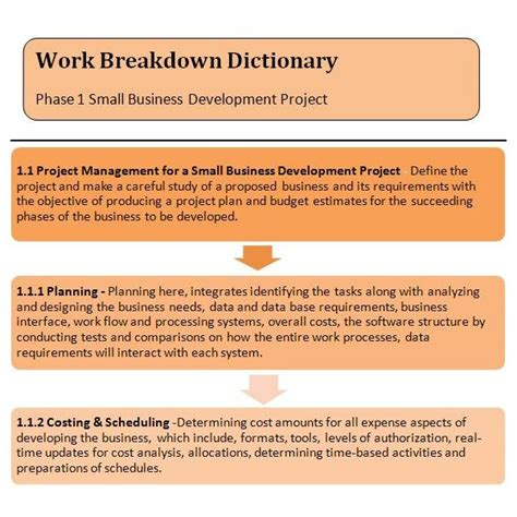 wbs dictionary template wbs dictionary exle how to create a work breakdown