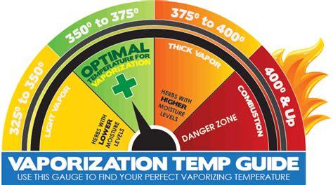 Marijuana Plant Diseases Pictures - smokazon review vaporizers with the best vapor quality