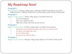 A Road Essay Writing by What Is A Thesis And Roadmap Sle Road Map Reading Writing And Researching For