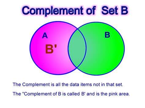 what is the meaning of venn diagram a union b complement venn diagram a free engine image