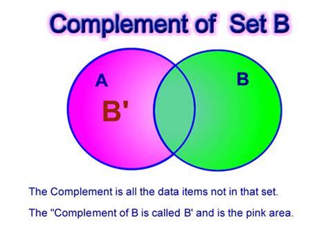 complement venn diagram venn diagrams introduction passy s world of mathematics