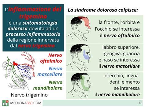 sclerosi multipla e mal di testa infiammazione trigemino sintomi cause e rimedi