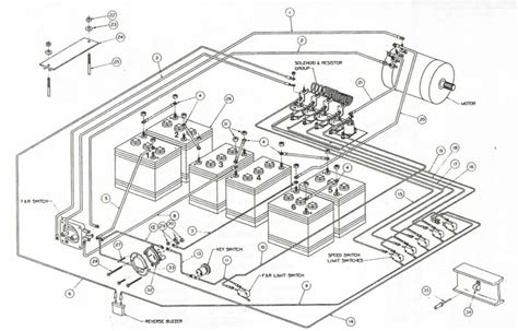 1981 club car ds wiring diagram free picture wiring