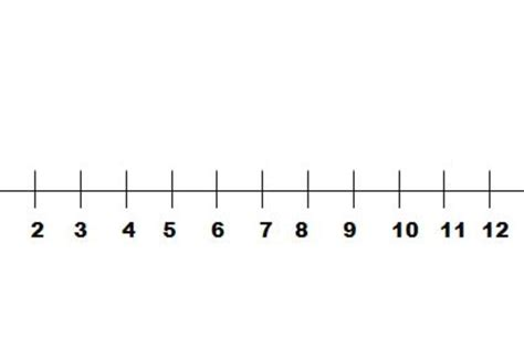 printable blank number line to 10 best photos of printable number line to 10 printable