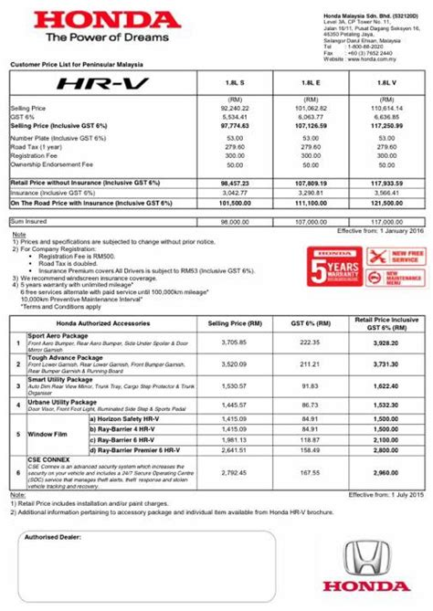 List Sing Honda Hr V honda malaysia hikes prices from january 1 2016