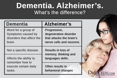 dementia or alzheimer s a s guide to home care from the early signs and onset of dementia through the various alzheimer stages books tin tá c cao ni 234 n thẠká xxi v 224 i ä iá u suy ngẠm vá bá nh mẠt tr 237