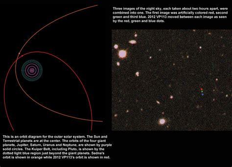 Batu Gambar Planet Pluto ak 47cyberstorm
