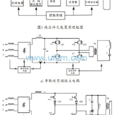 induction heating topology induction heating system topology review united induction heating machine limited of china