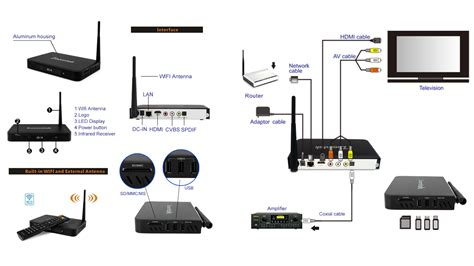 how to connect android to tv wireless how to connect ethernet cable to android box efcaviation