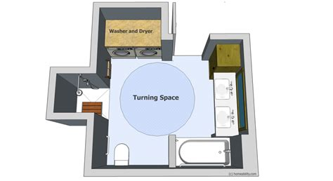 laundry design requirements clear floor space guidelines for accessible bathrooms