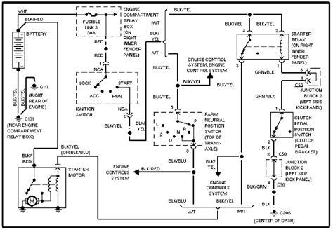 mitsubishi l300 wiring diagram new wiring diagram 2018