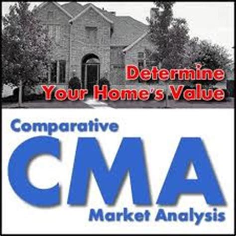 free market analysis property valuation