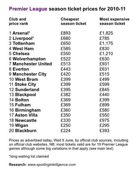 best ticket prices season ticket costs next season 2012 2013 bluemoon