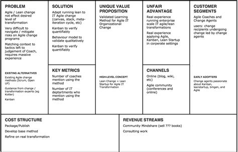 Lean Transformation Lean Startup For Change Is Dead Long Live Lean Change Long Live The Lean Lean Canvas Template