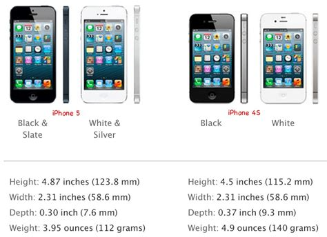 iphone 4 screen size iphone 5 unveiled appledystopia