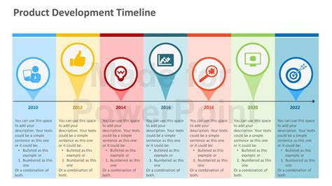 product development timeline powerpoint template