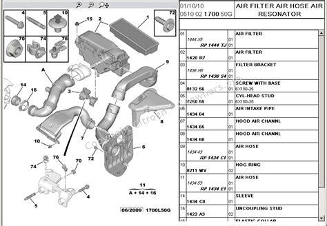 Citroen C4 1 6 Hdi Wiring Diagram Wiring Library 04 Tundra Trailer Wiring Diagram Imageresizertool