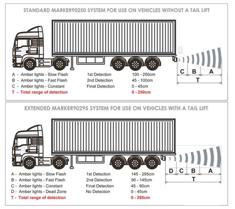 hgv trailer wiring diagram hgv trailer wiring diagram uk