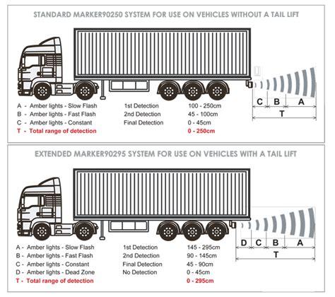 hgv trailer wiring diagram 4 flat trailer wiring diagram