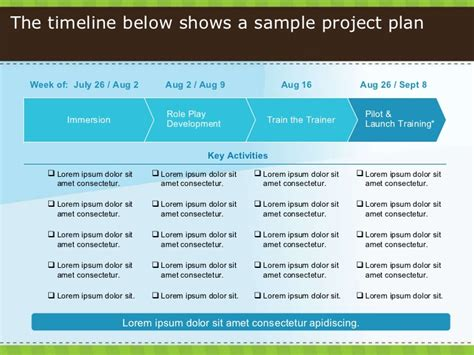 pilot project plan template 034 powerpoint tastic template timeline 04
