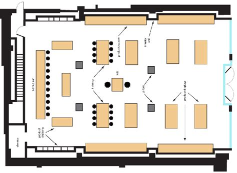 floor plan of a store sle retail store floor plans quotes