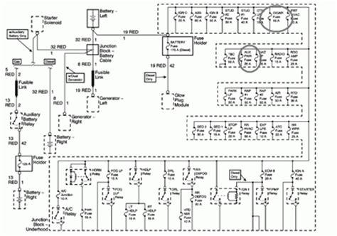2005 chevy trailblazer wiring diagram 2005 chevy trailblazer fuse box diagram fuse box and