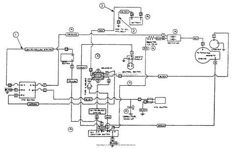 homelite rmx11e mower ut 32018 a parts diagram for