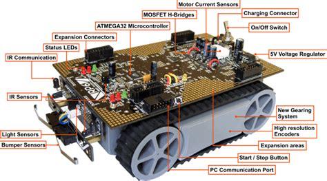 H Infinity Control Of An Autonomous Mobile Robot by Autonomous Robot Orion